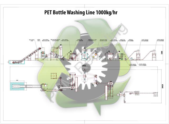 PET-bottle-washing-line-drawing-642px